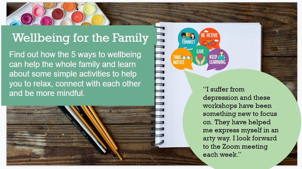 Wellbeing for the Family poster
